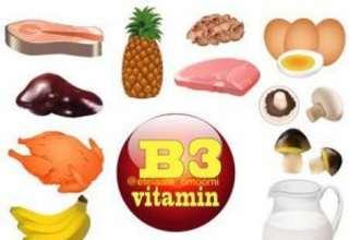کمبود ویتامین B3