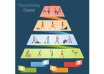دانلود وکتور Physical Activity Pyramid Infographics
