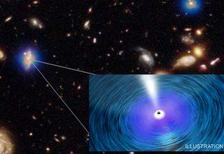 اَبَرسیاهچالههای کیهان