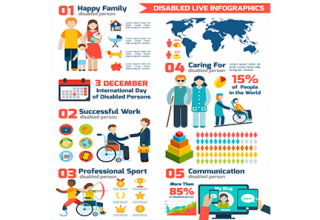 دانلود وکتور Disabled Infographics Set