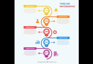 دانلود وکتور Infographic timeline template